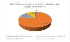 Les manips voient les radiologues avant tout comme des interprètes d'images