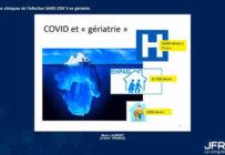Quelle gestion du coronavirus en imagerie gériatrique?